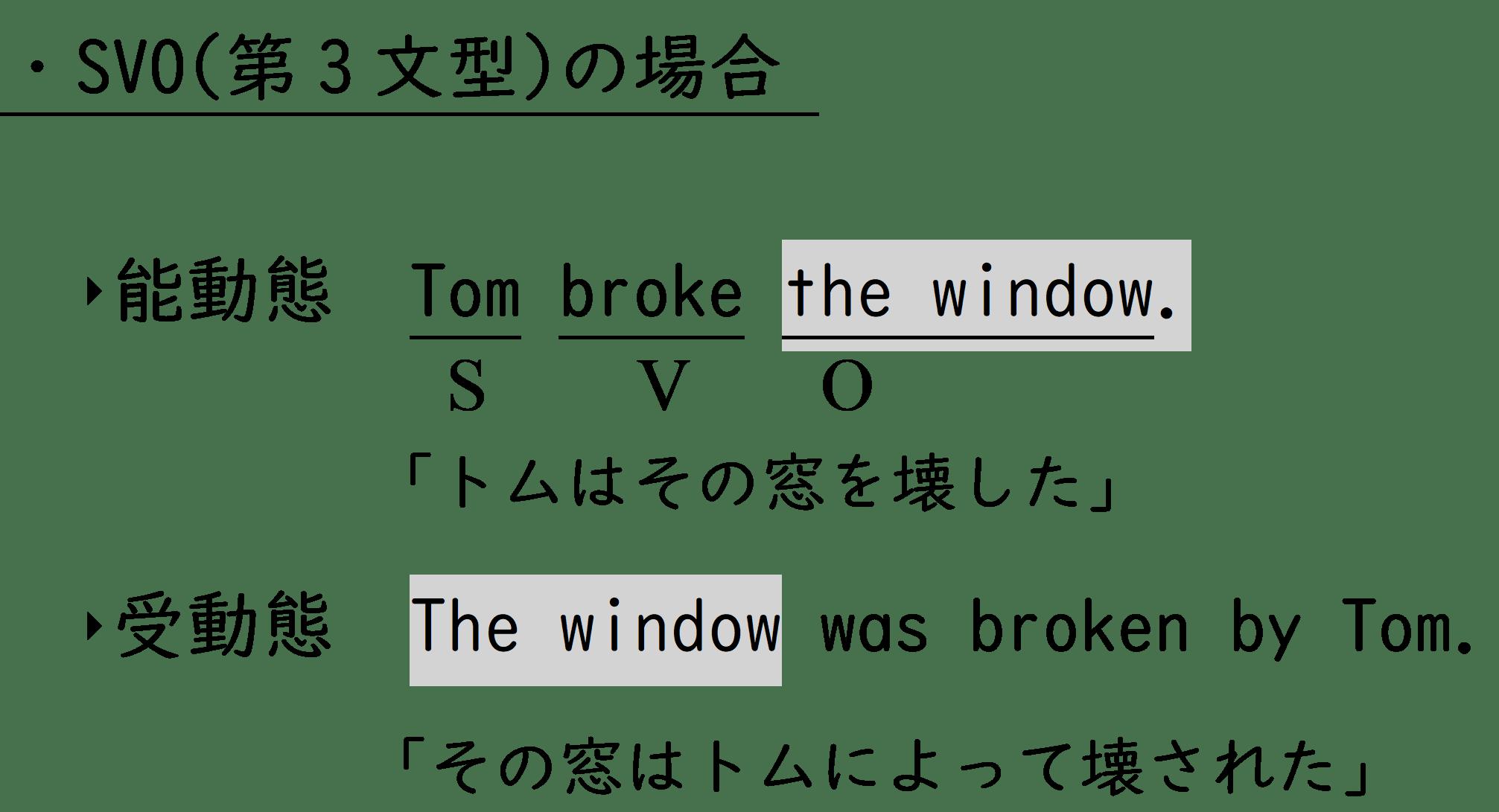 第3文型の受動態の例文