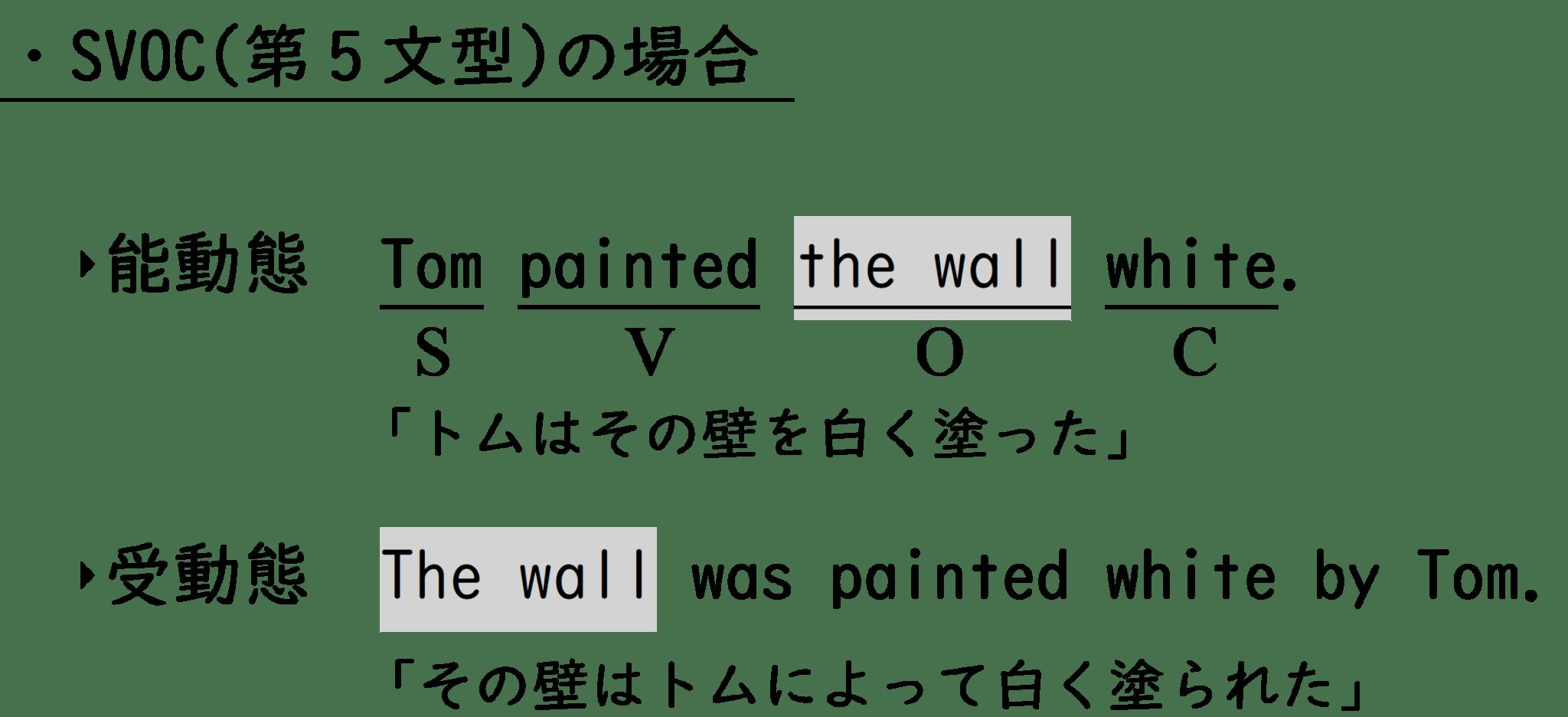 第5文型の例文